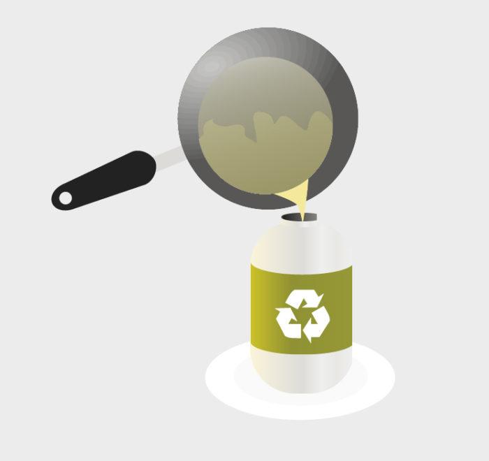 Reutilizar aceites