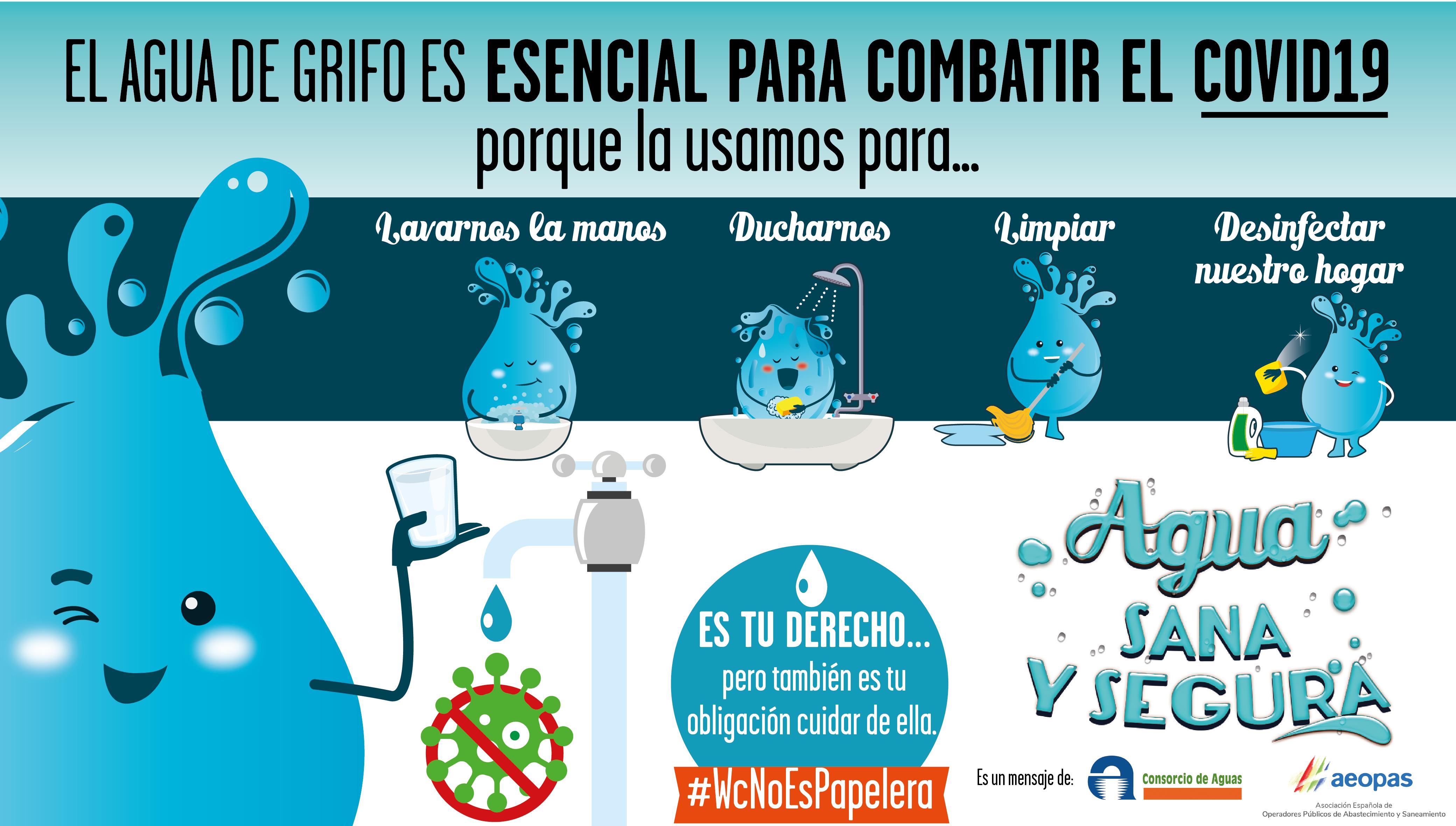 Infografia Coronavirus Ok.arr Consorcio De Aguas De Asturias
